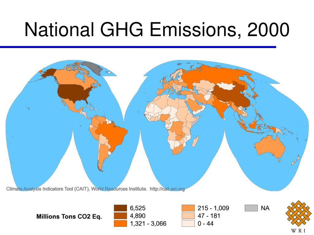 National GHG Emissions, 2000