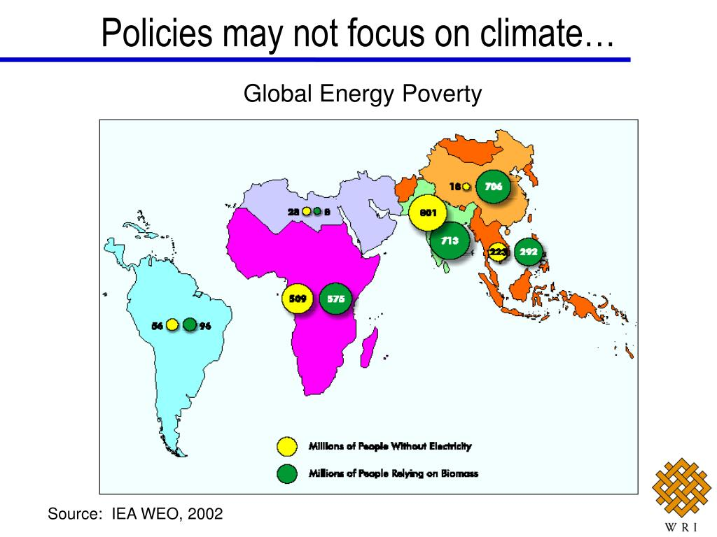 Policies may not focus on climate…