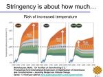 stringency is about how much