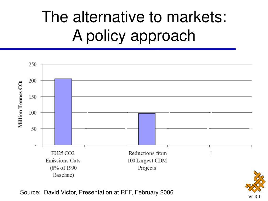 The alternative to markets: