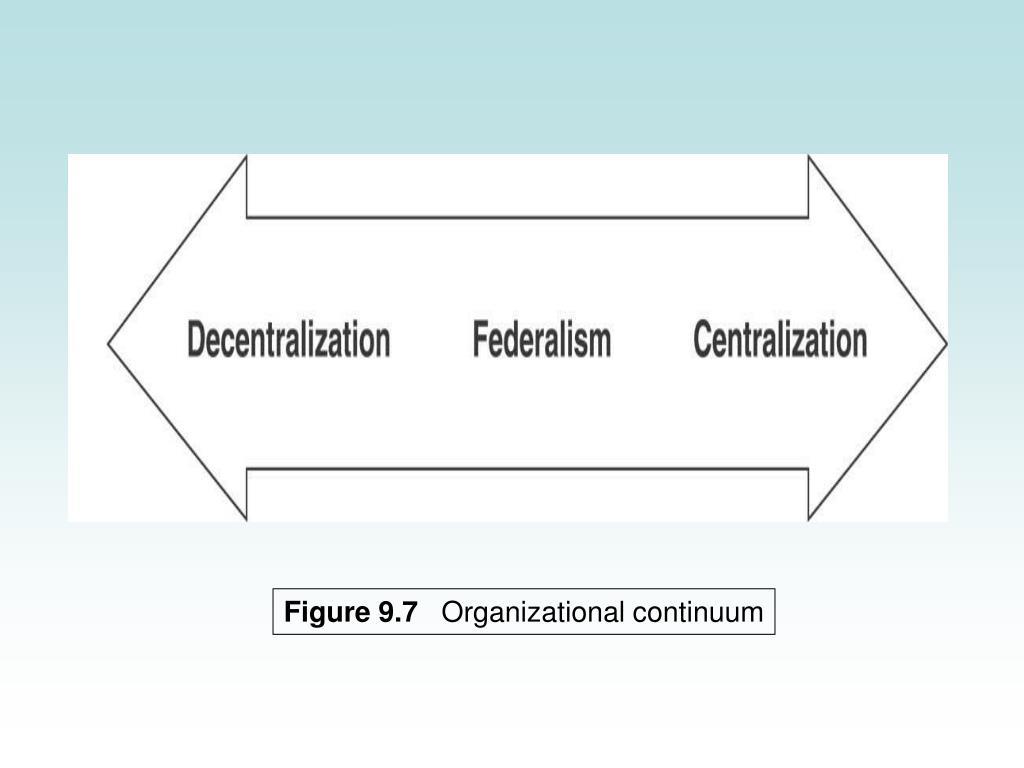 Figure 9.7