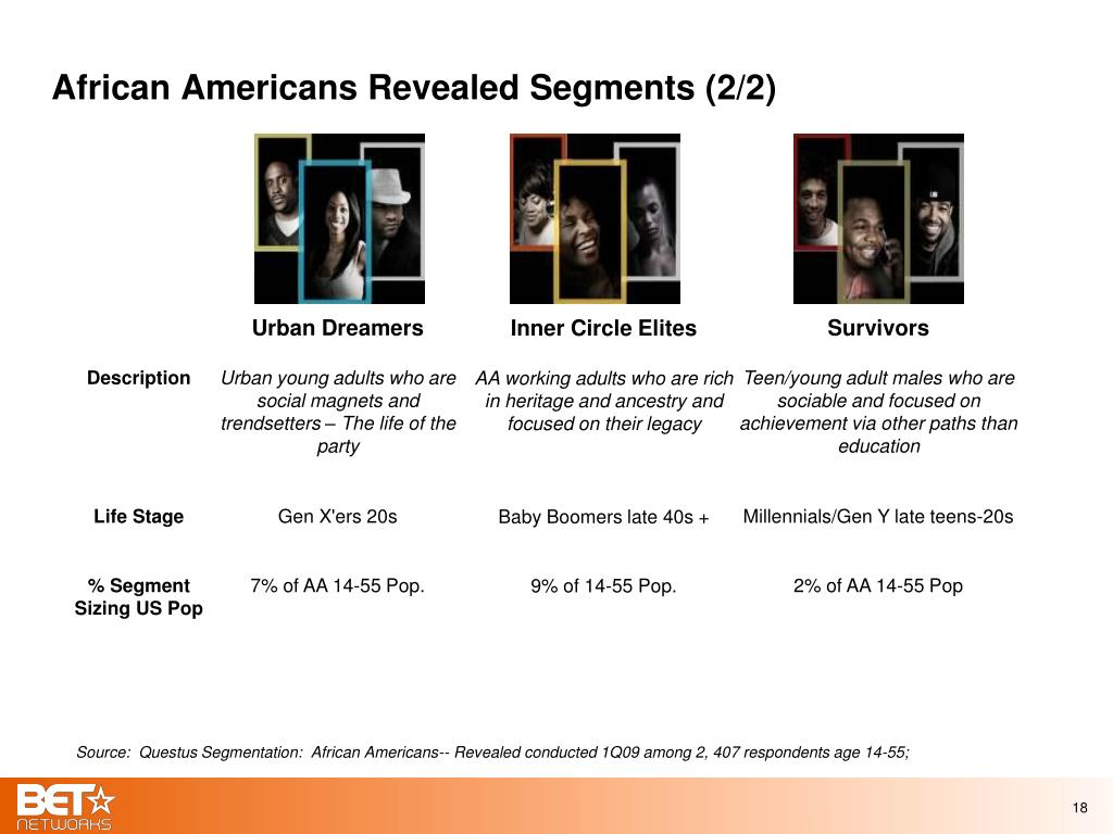 African Americans Revealed Segments (2/2)