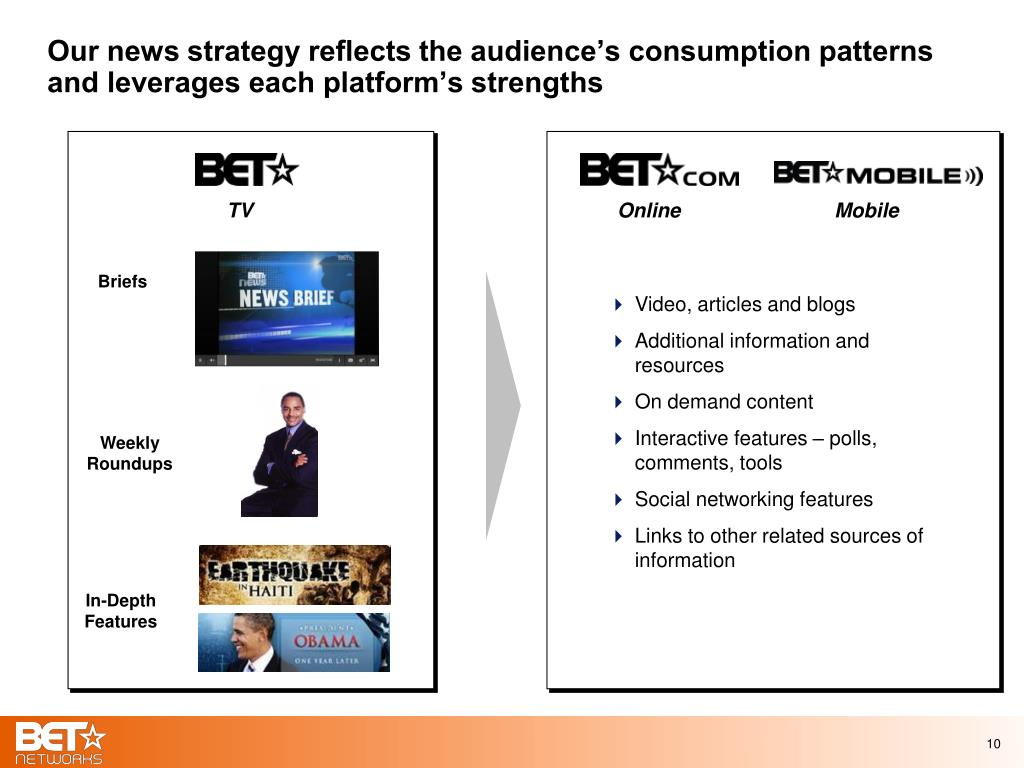Our news strategy reflects the audience's consumption patterns and leverages each platform's strengths