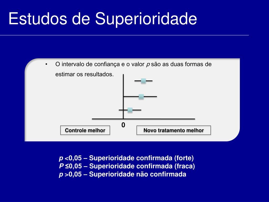 Estudos de Superioridade