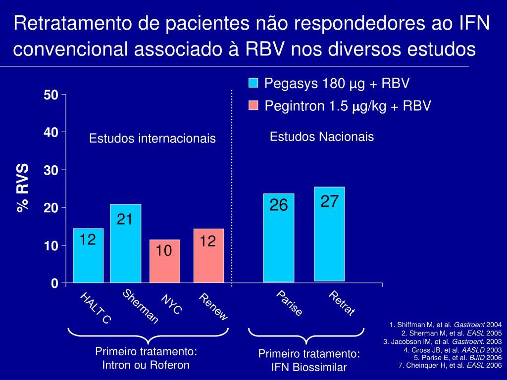 Retratamento de pacientes não respondedores ao IFN convencional associado à RBV nos diversos estudos