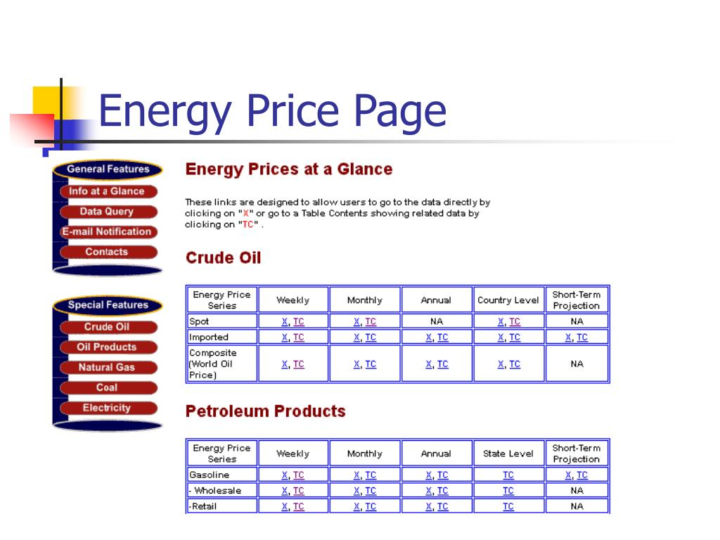 Energy Price Page