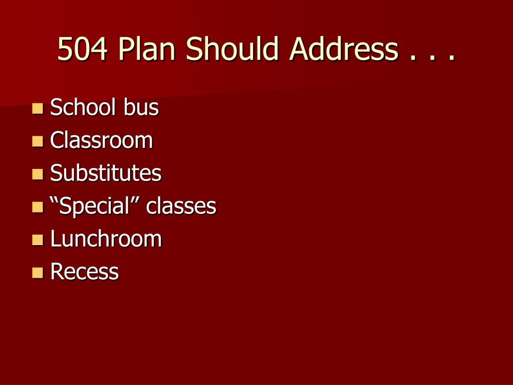 504 Plan Should Address . . .