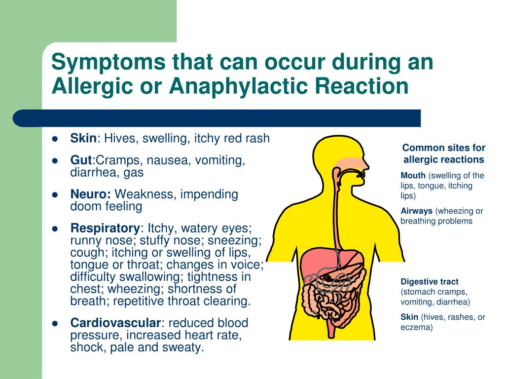 Symptoms that can occur during an Allergic or Anaphylactic Reaction