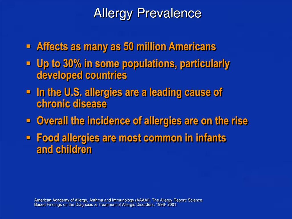Allergy Prevalence