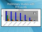preliminary studies with fcs vs hs