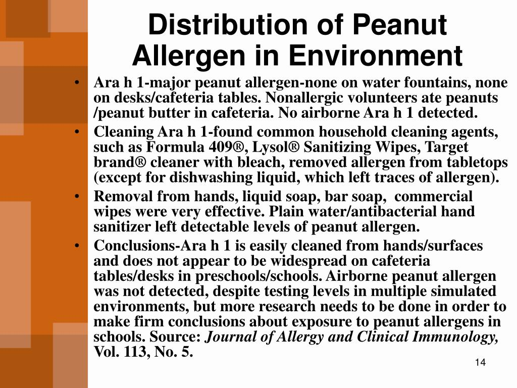 Distribution of Peanut Allergen in Environment
