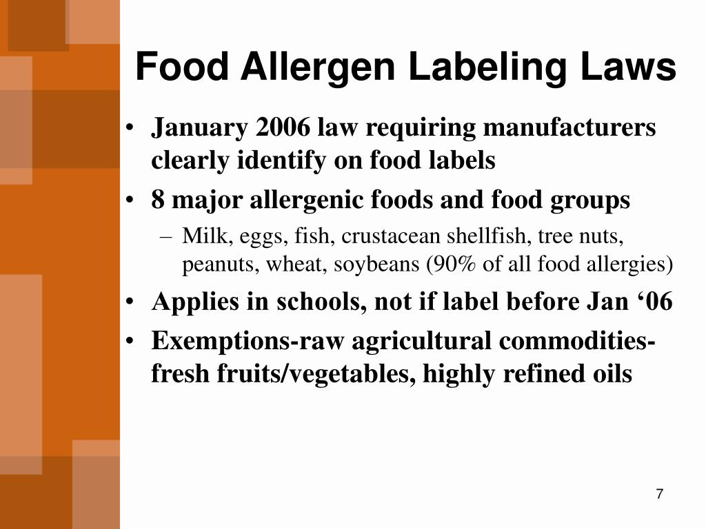 Food Allergen Labeling Laws