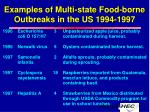 examples of multi state food borne outbreaks in the us 1994 199721
