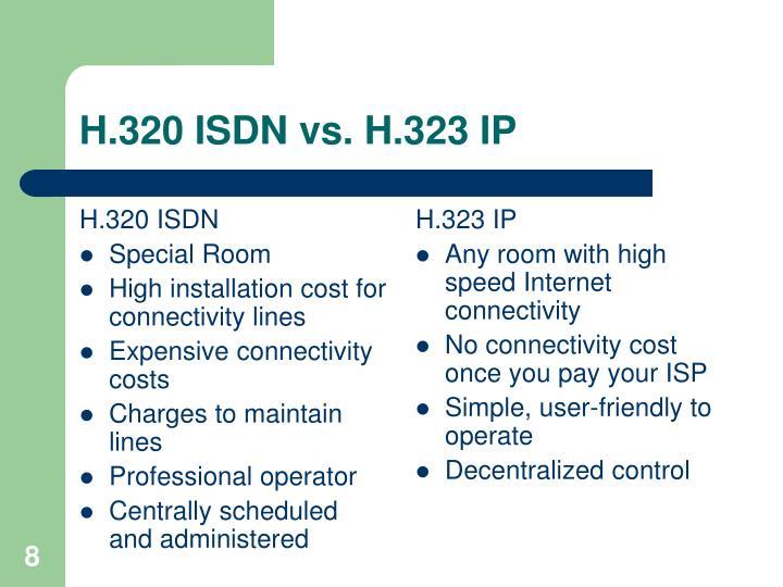 H.320 ISDN