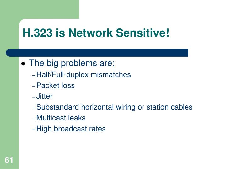 H.323 is Network Sensitive!