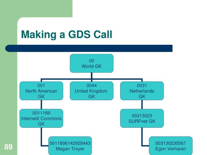 Making a GDS Call