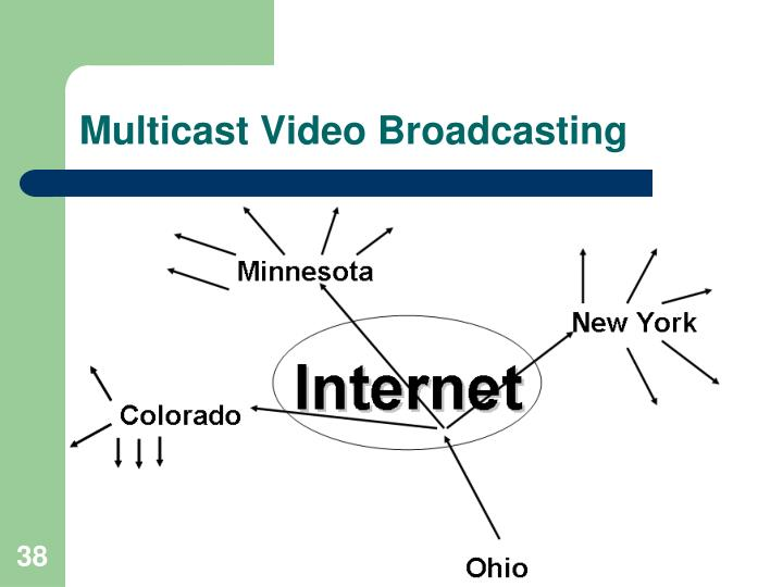 Multicast Video Broadcasting