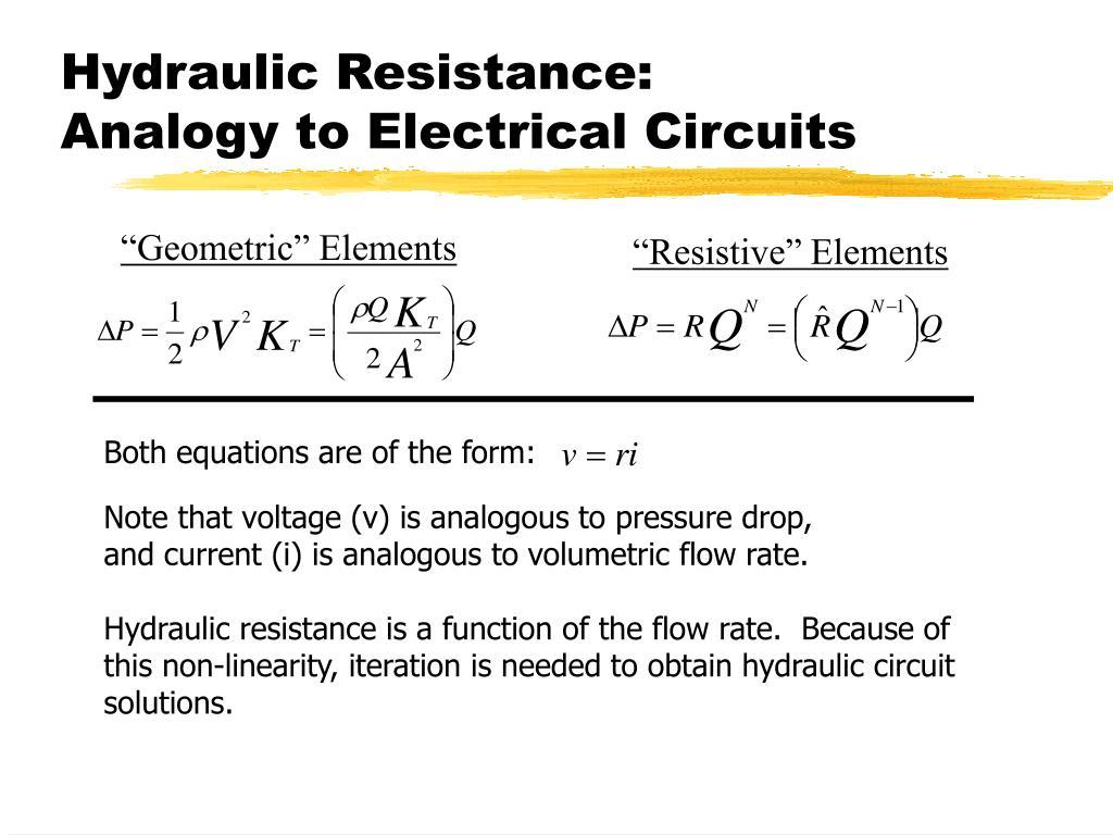 Hydraulic Resistance:
