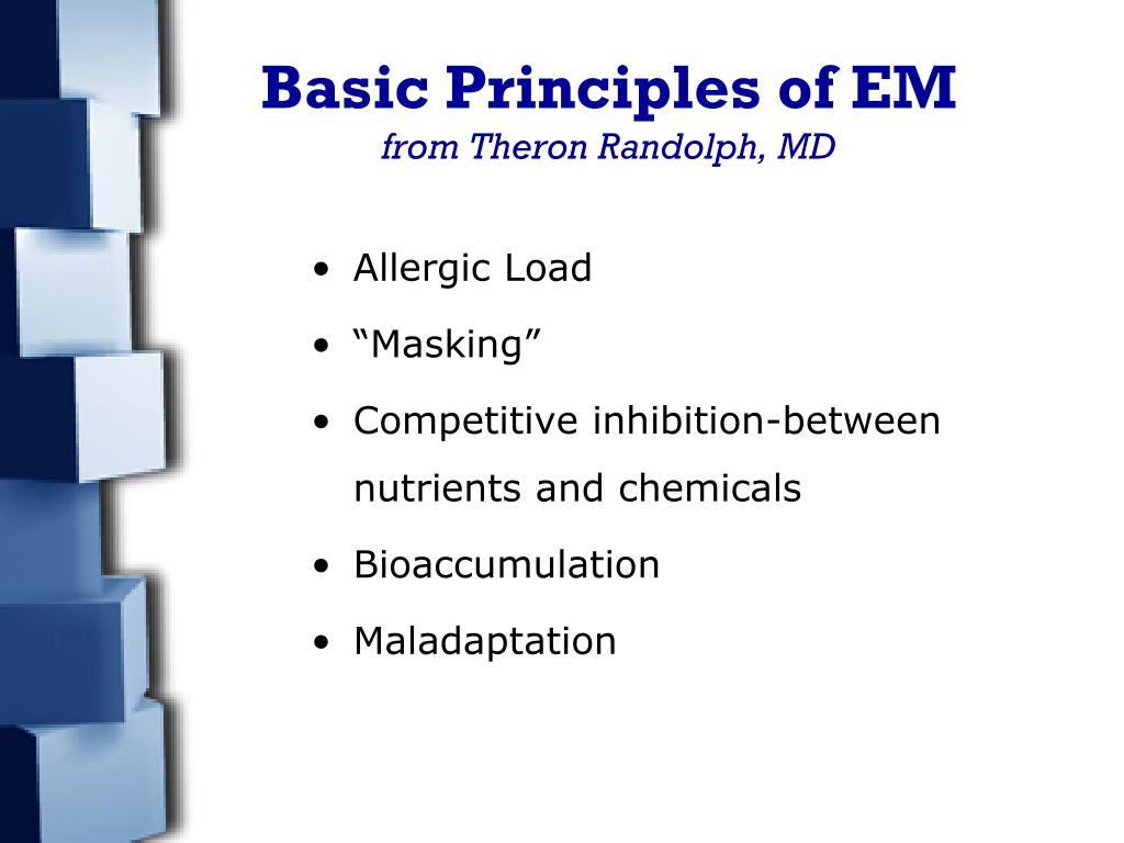 Basic Principles of EM