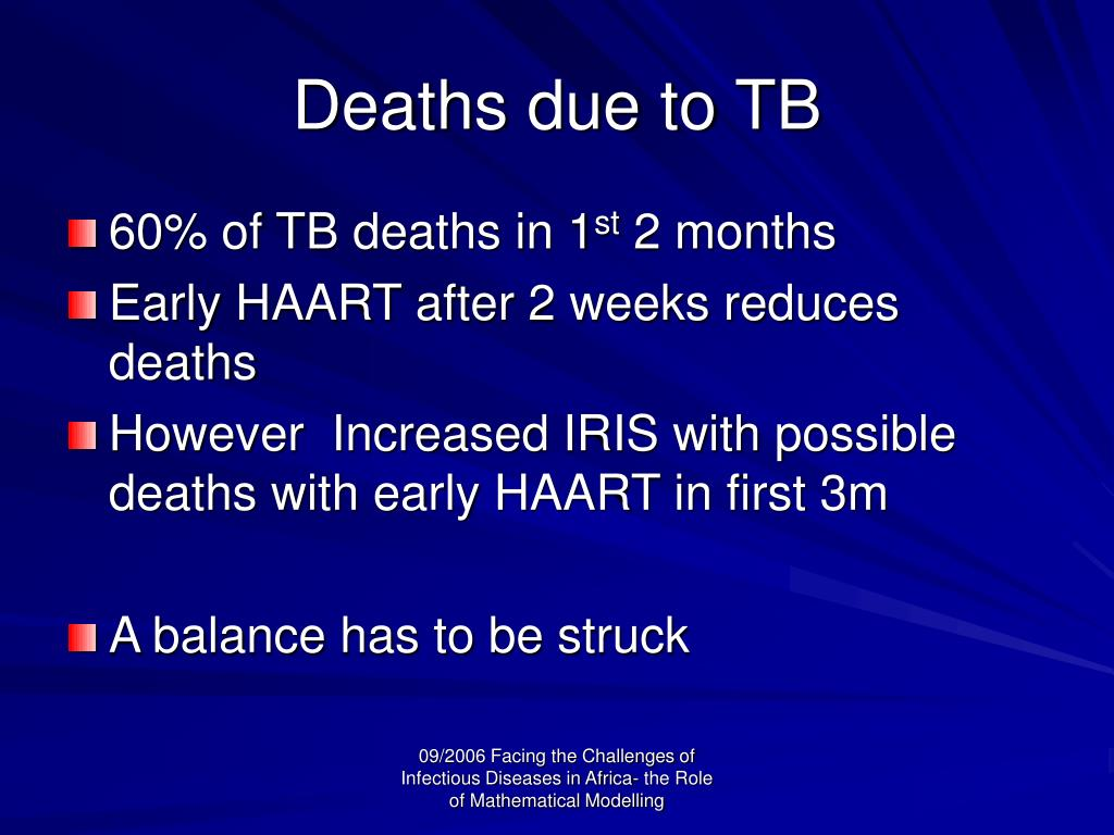 Deaths due to TB
