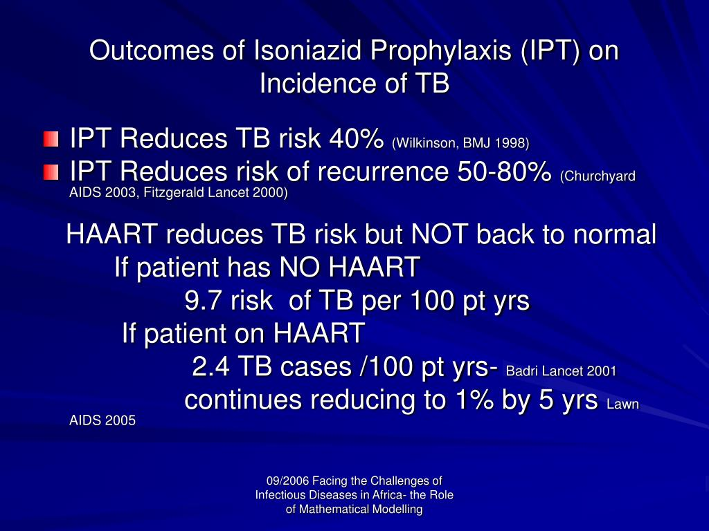 Outcomes of Isoniazid Prophylaxis (IPT) on Incidence of TB
