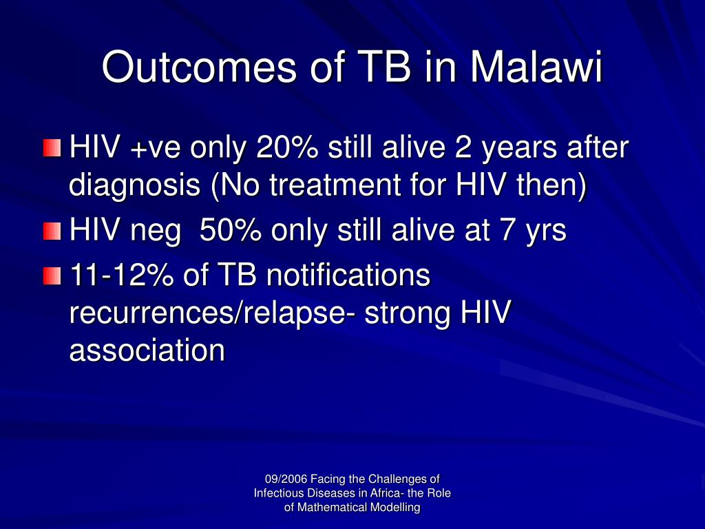 Outcomes of TB in Malawi