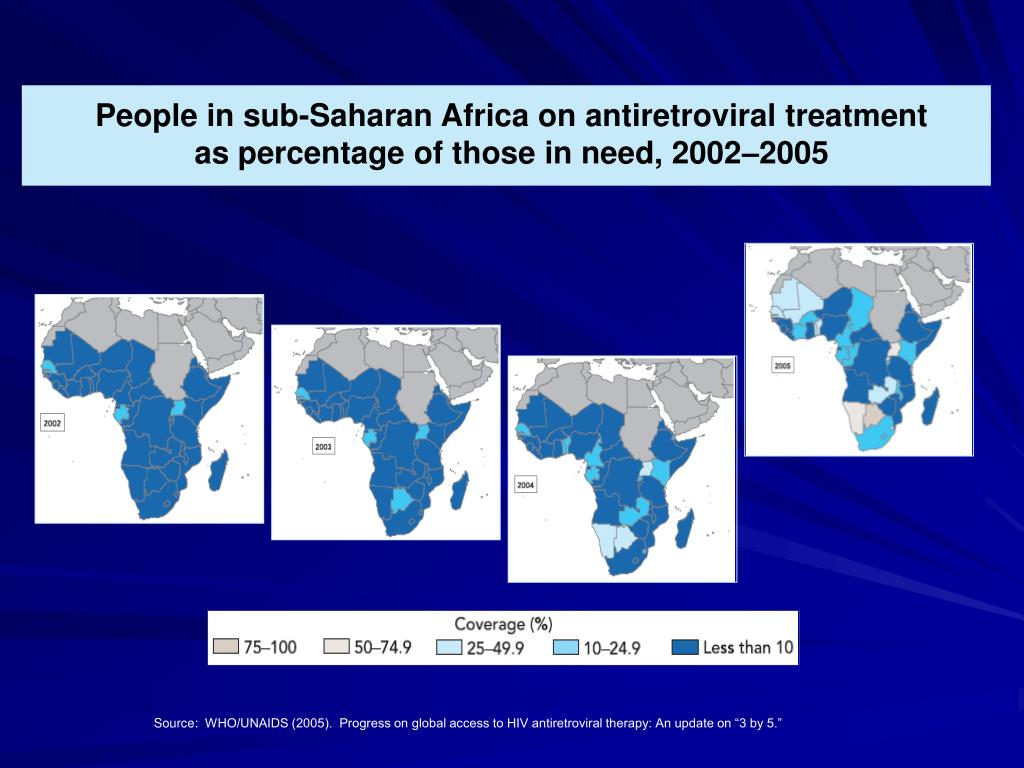 People in sub-Saharan Africa on antiretroviral treatment