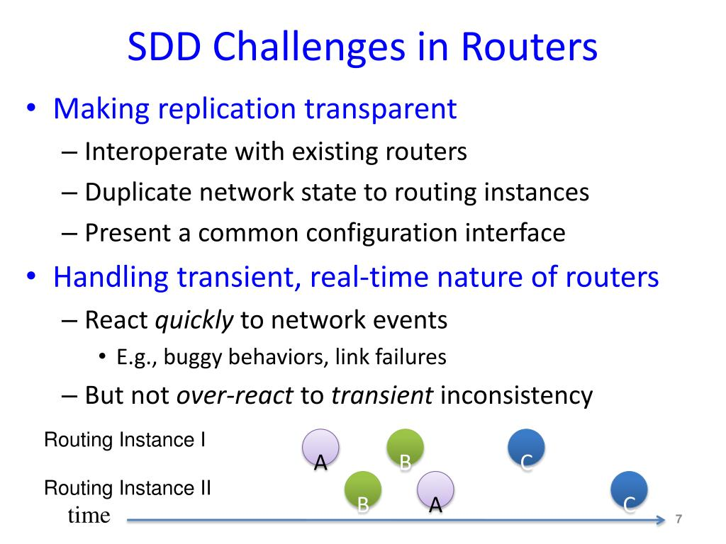 SDD Challenges in Routers
