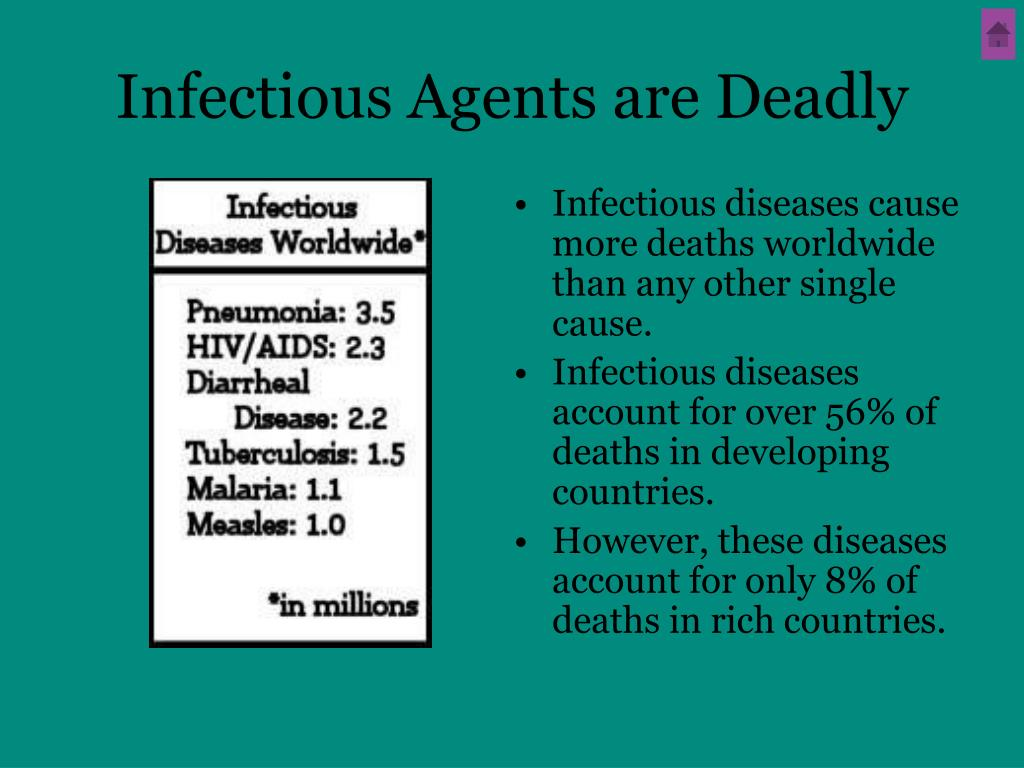 Infectious Agents are Deadly