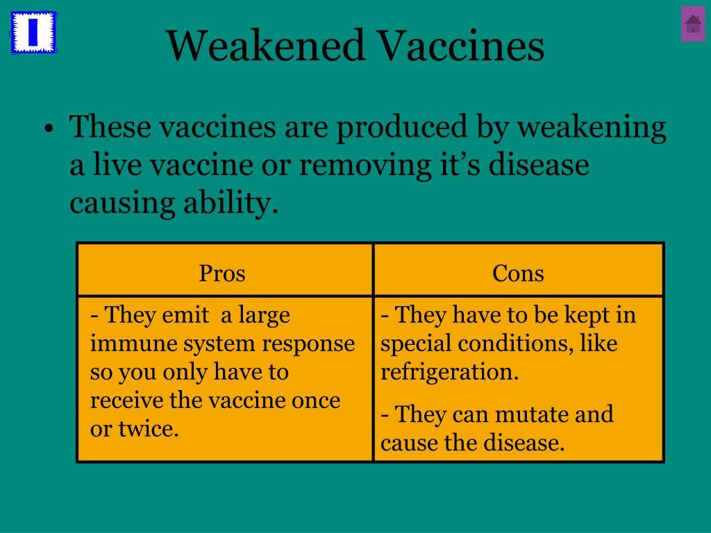 Weakened Vaccines