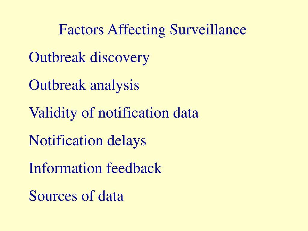 Factors Affecting Surveillance