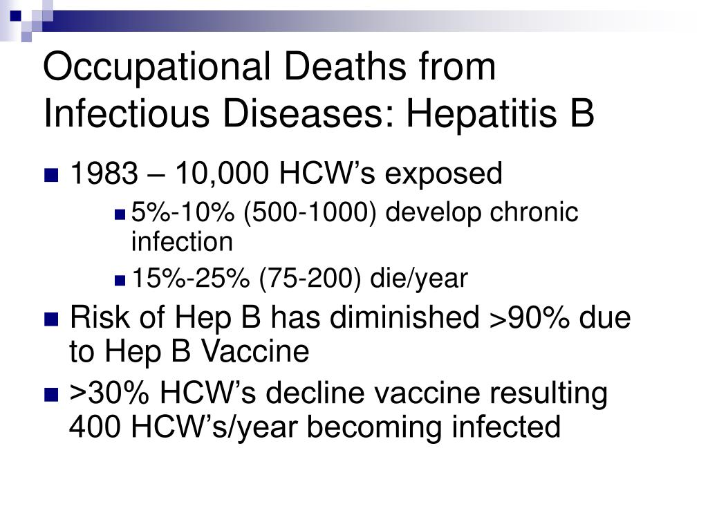Occupational Deaths from Infectious Diseases: Hepatitis B