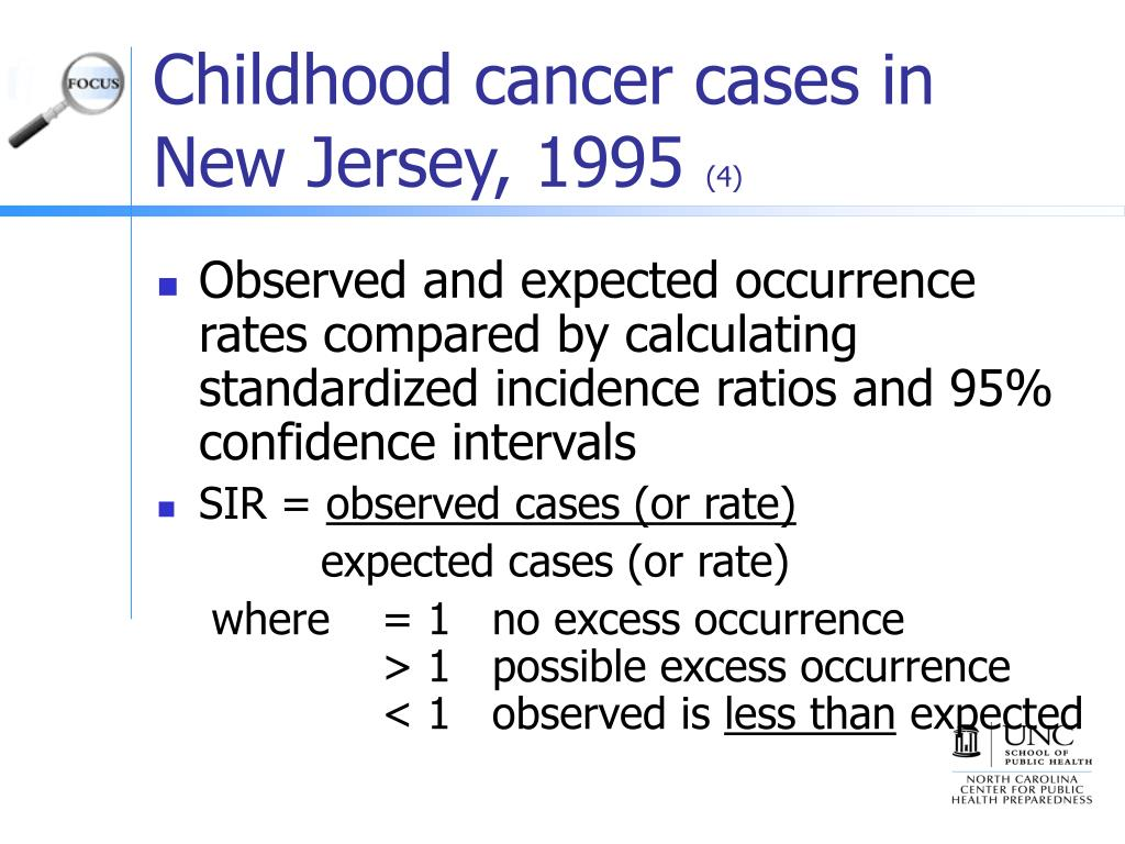 Childhood cancer cases in New Jersey, 1995