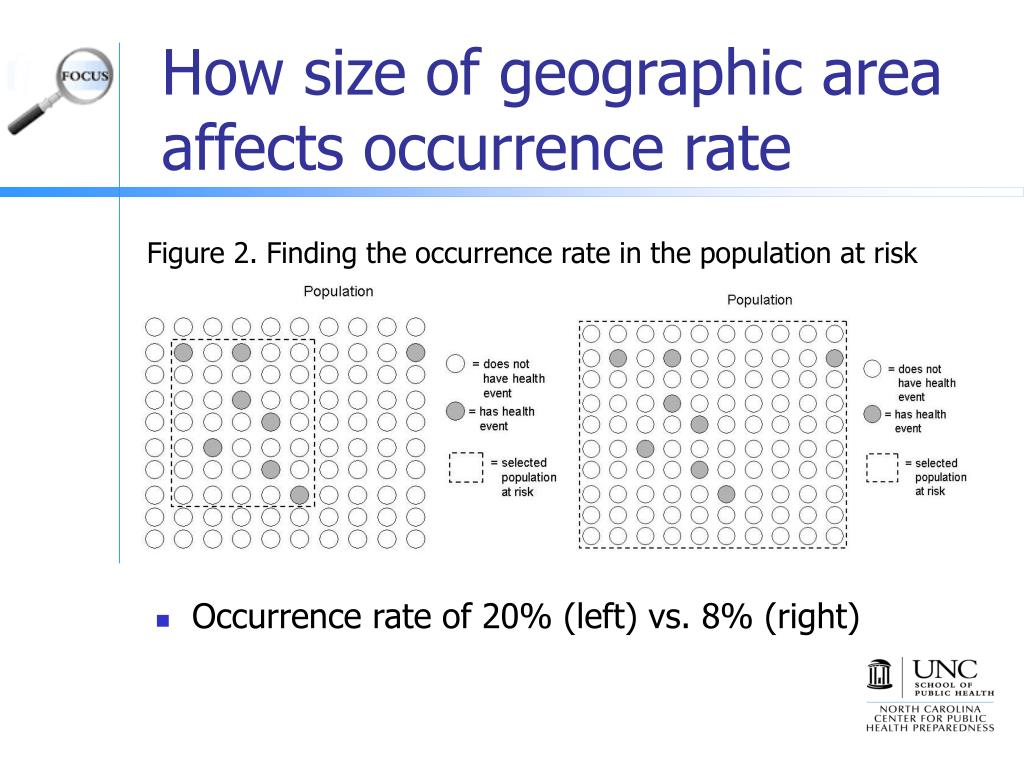 How size of geographic area affects occurrence rate