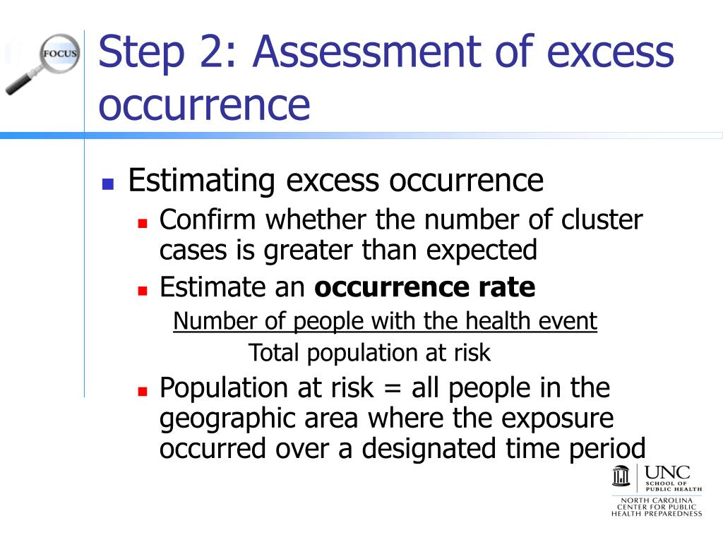 Step 2: Assessment of excess occurrence