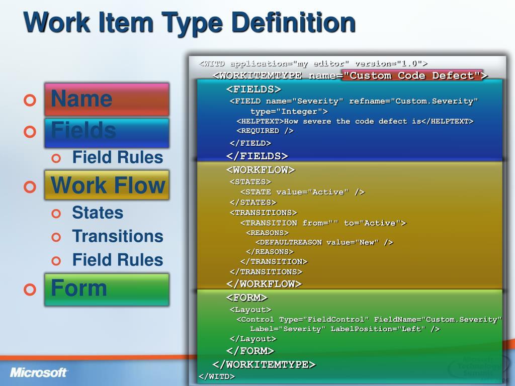Work Item Type Definition