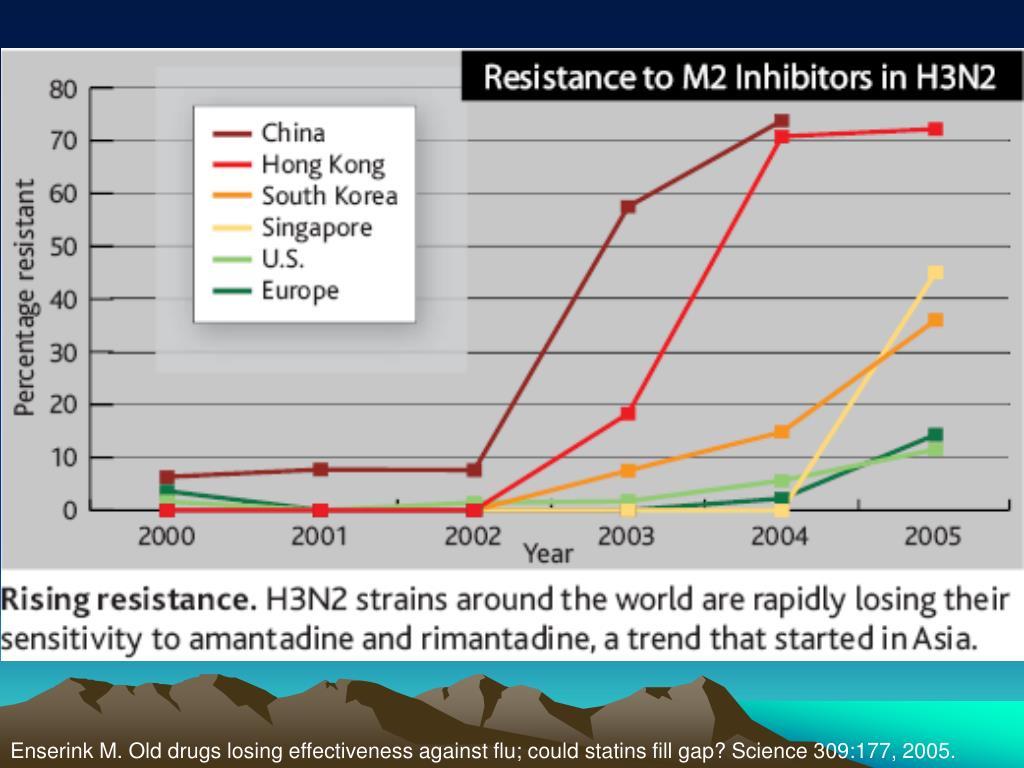 Enserink M. Old drugs losing effectiveness against flu; could statins fill gap? Science 309:177, 2005.