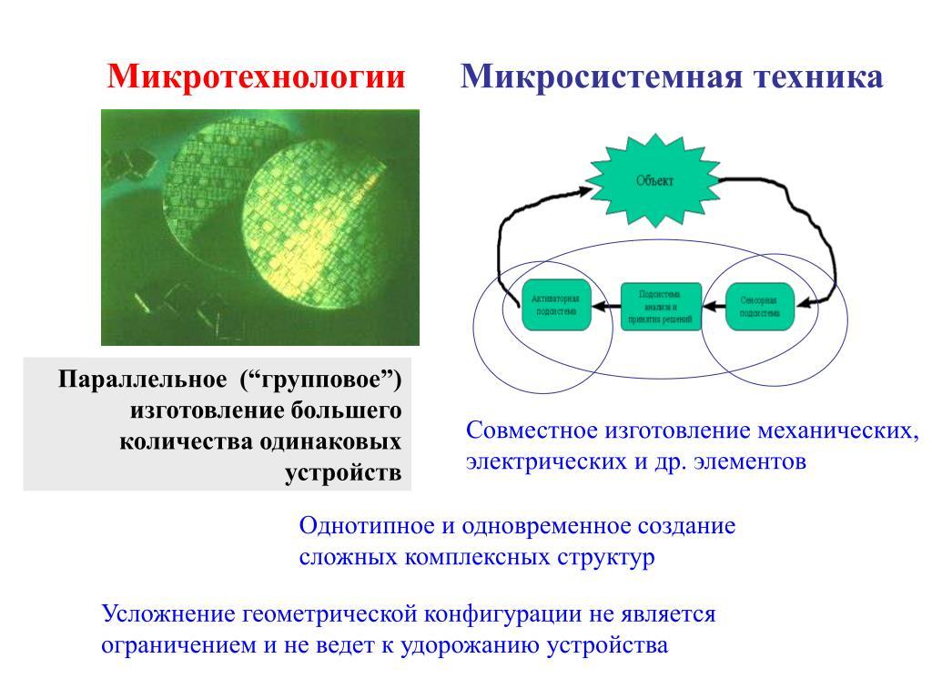 Микротехнологии