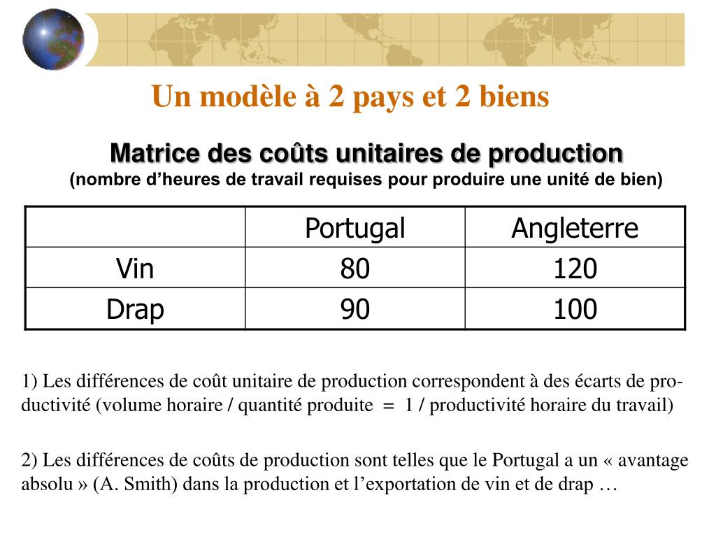 Un modèle à 2 pays et 2 biens