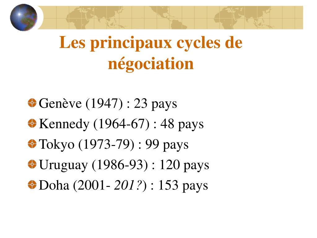 Les principaux cycles de négociation