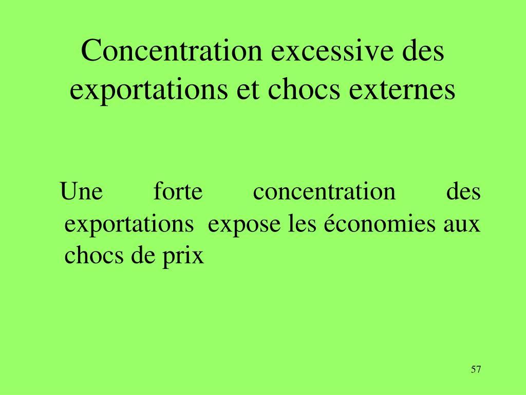 Concentration excessive des exportations et chocs externes