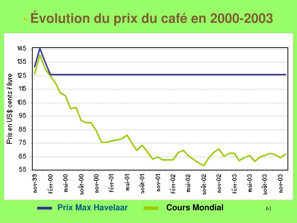 Évolution du prix du café en 2000-2003