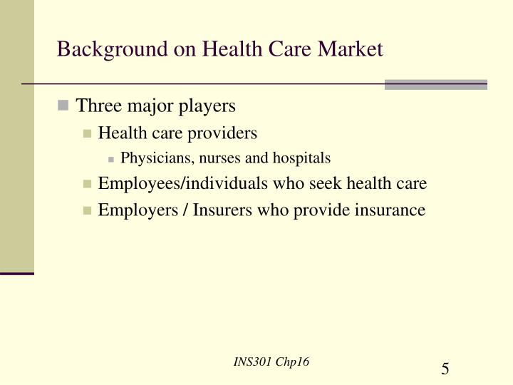 Background on Health Care Market