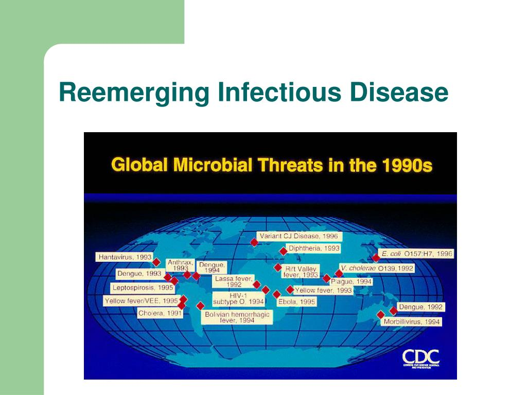Reemerging Infectious Disease