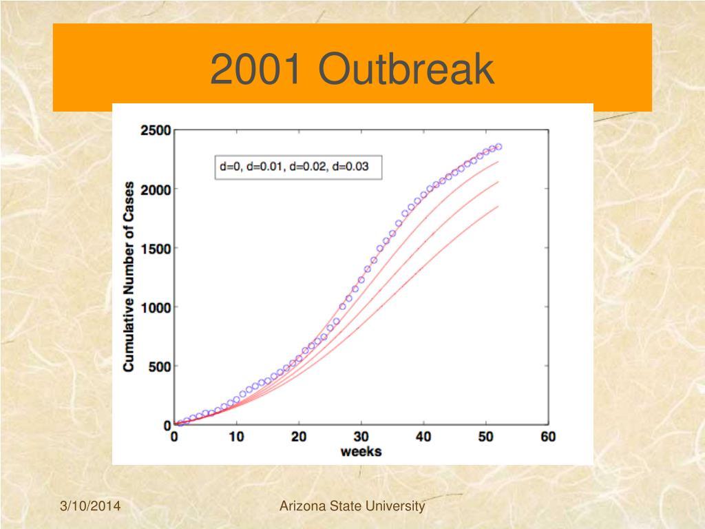 2001 Outbreak