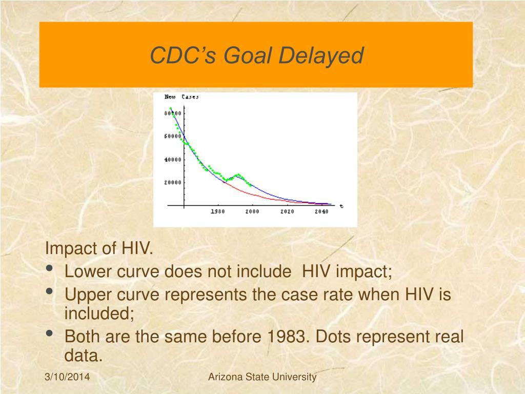 CDC's Goal Delayed
