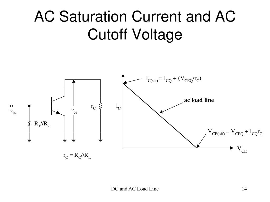 AC Saturation Current and AC Cutoff Voltage