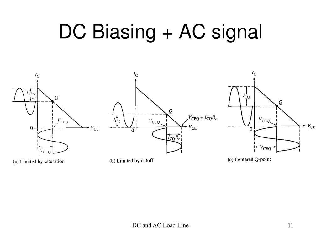 DC Biasing + AC signal