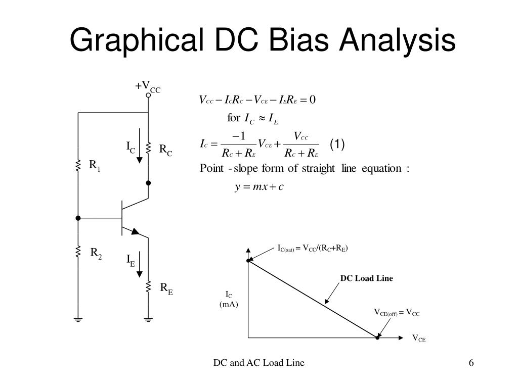 Graphical DC Bias Analysis