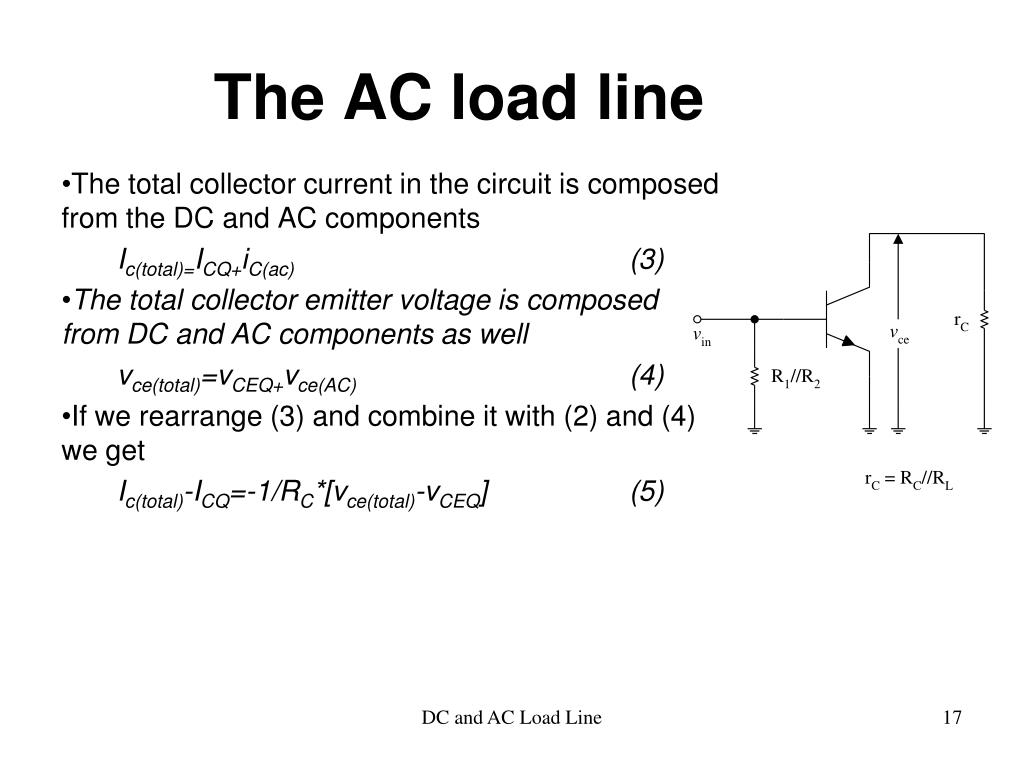 The AC load line